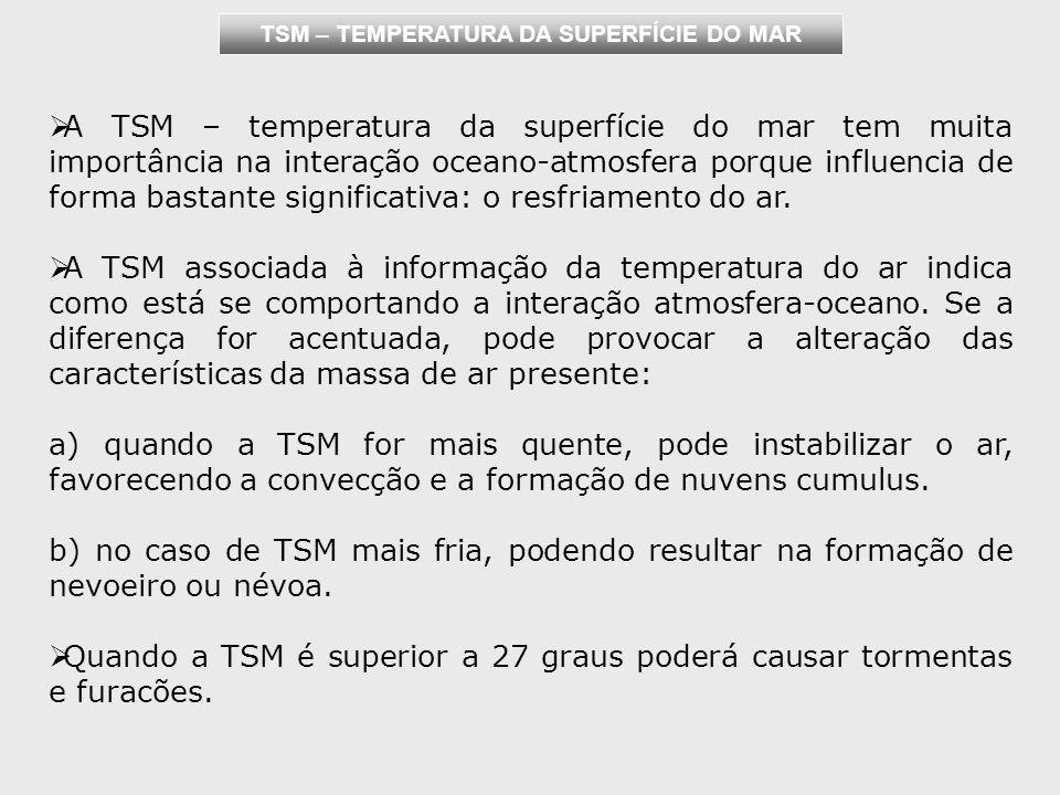 TSM – TEMPERATURA DA SUPERFÍCIE DO MAR