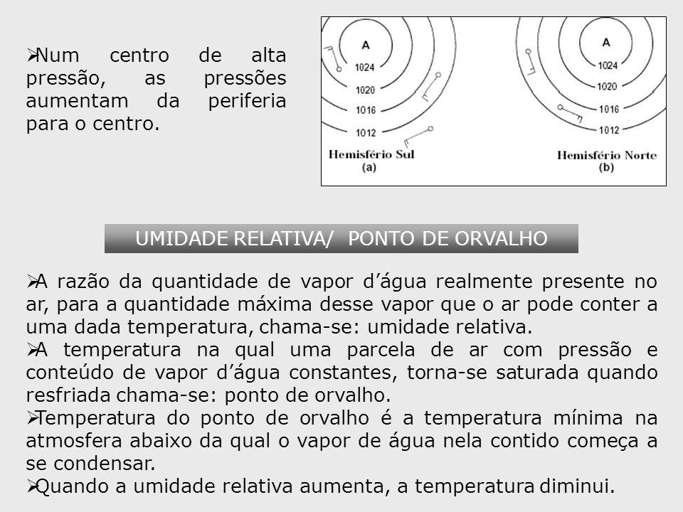 UMIDADE RELATIVA/ PONTO DE ORVALHO