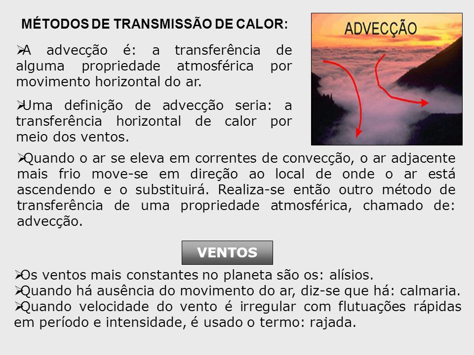 MÉTODOS DE TRANSMISSÃO DE CALOR: