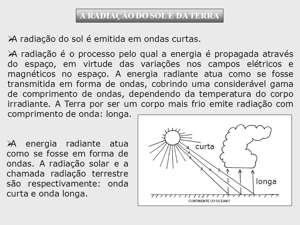 A RADIAÇÃO DO SOL E DA TERRA