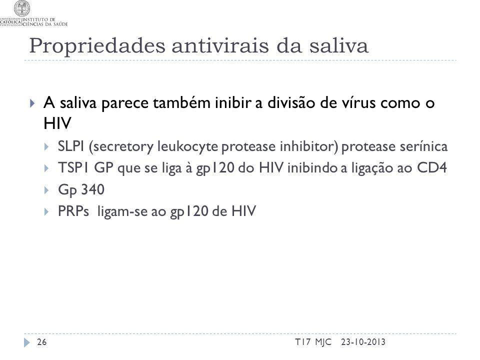 Propriedades antivirais da saliva