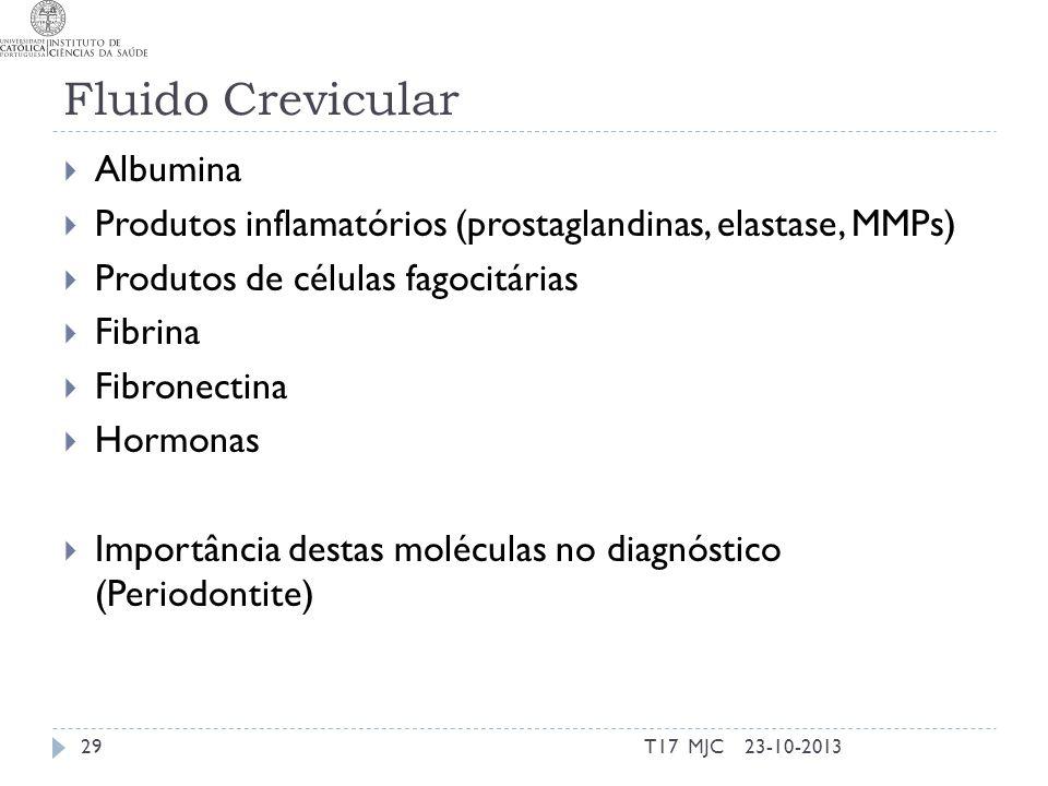 Fluido Crevicular Albumina