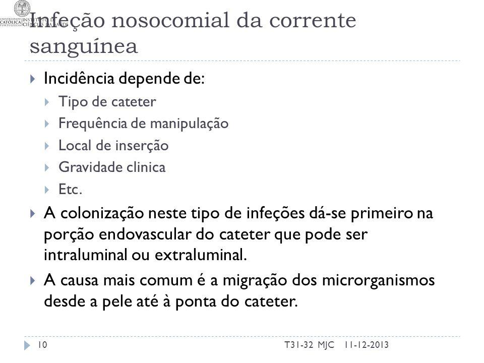 Infeção nosocomial da corrente sanguínea