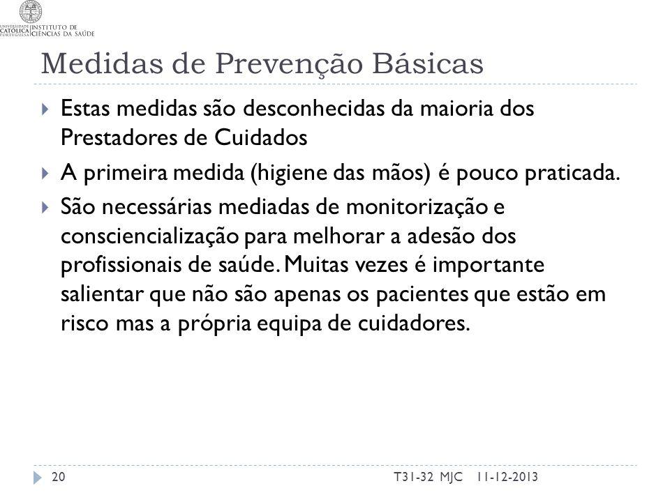 Medidas de Prevenção Básicas