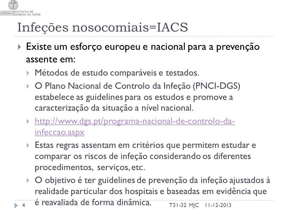 Infeções nosocomiais=IACS