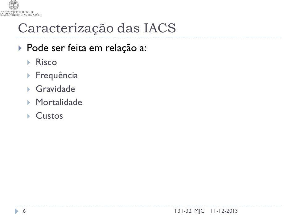 Caracterização das IACS