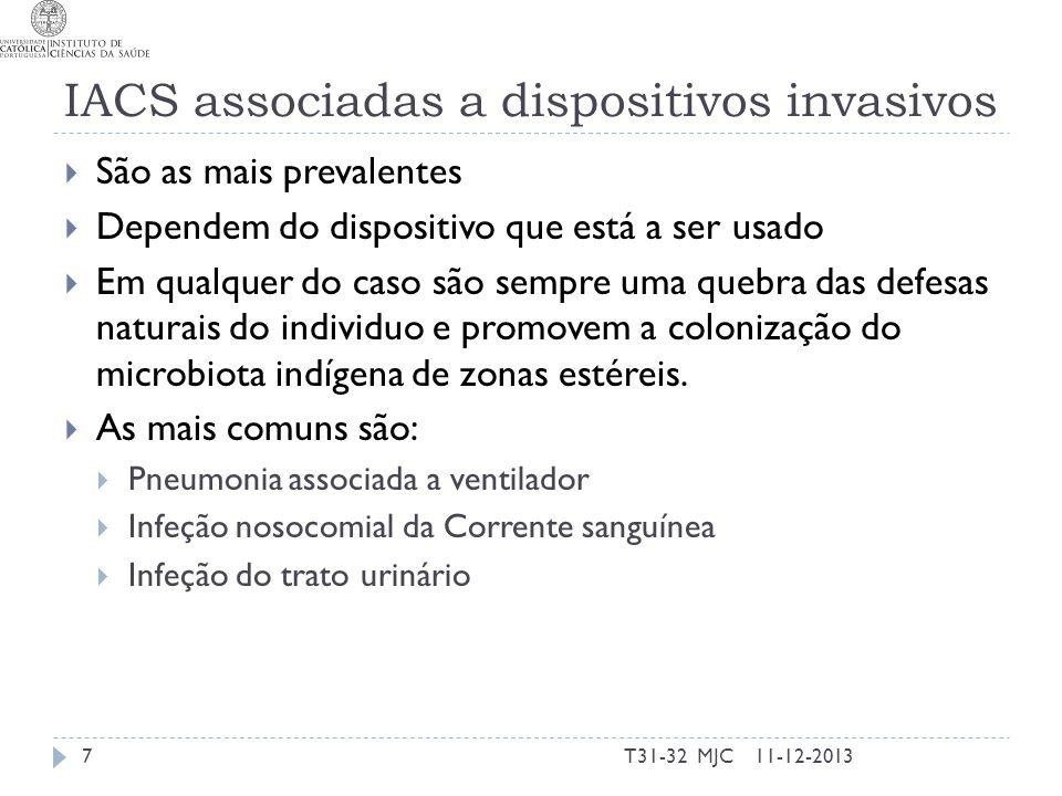 IACS associadas a dispositivos invasivos