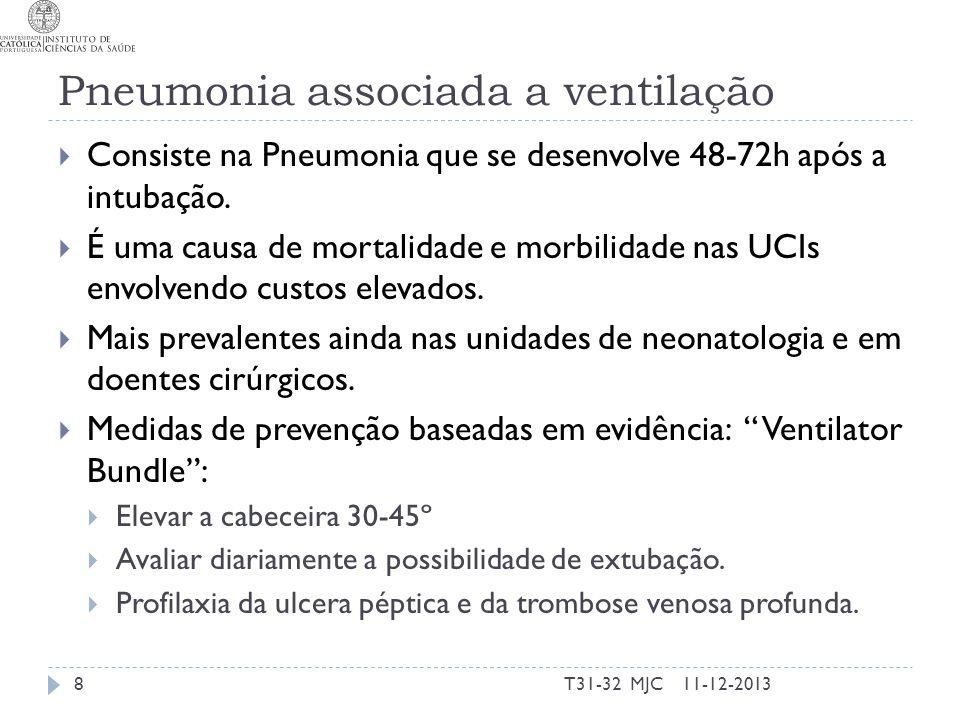 Pneumonia associada a ventilação