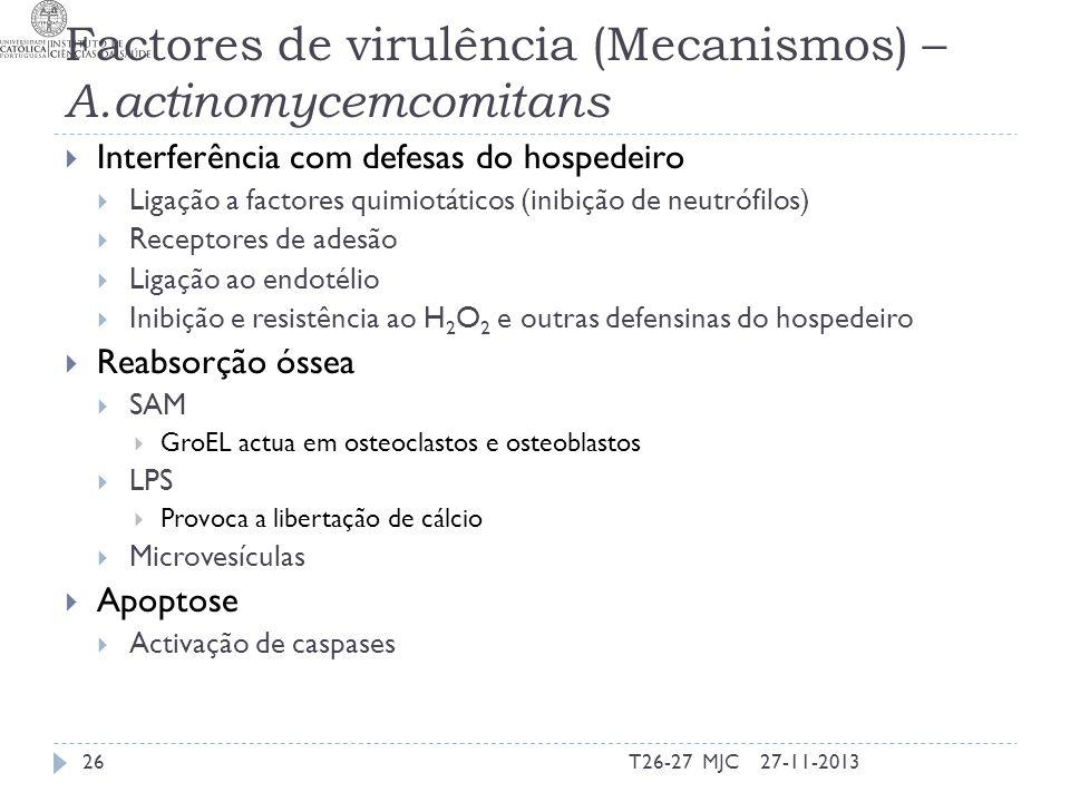 Factores de virulência (Mecanismos) – A.actinomycemcomitans