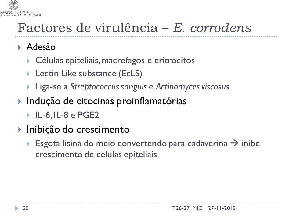 Factores de virulência – E. corrodens