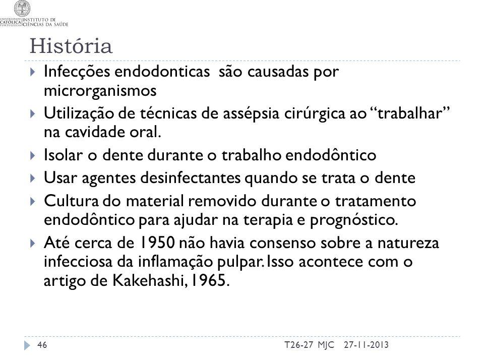 História Infecções endodonticas são causadas por microrganismos