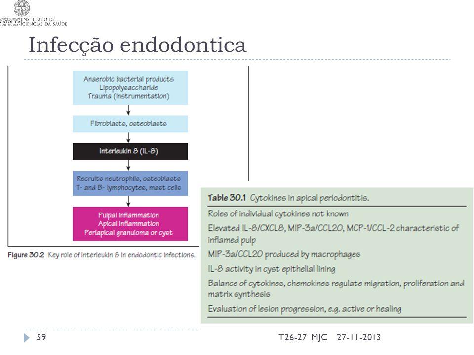 Infecção endodontica T26-27 MJC 27-11-2013