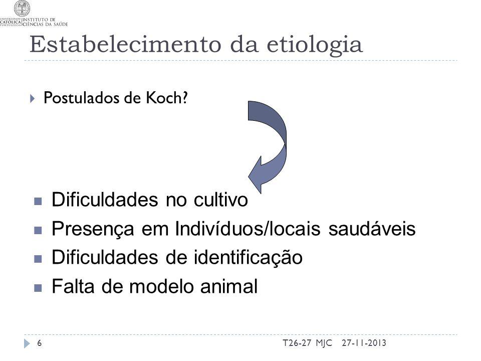 Estabelecimento da etiologia