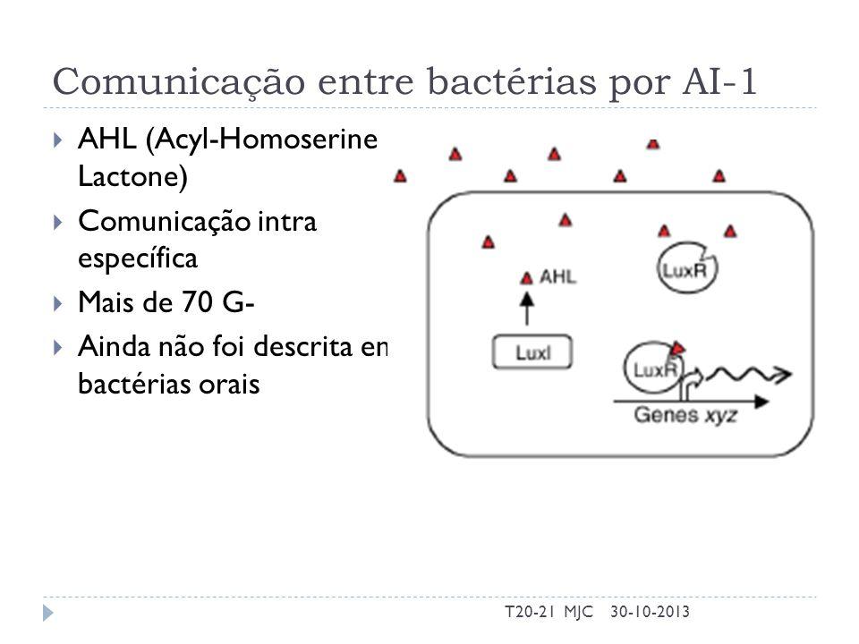 Comunicação entre bactérias por AI-1