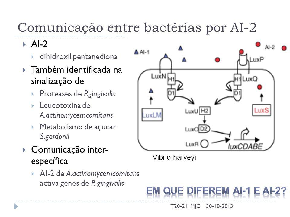 Comunicação entre bactérias por AI-2