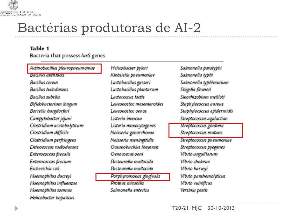 Bactérias produtoras de AI-2