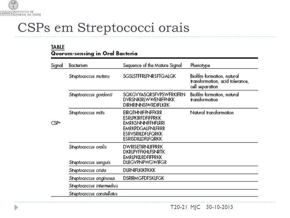 CSPs em Streptococci orais