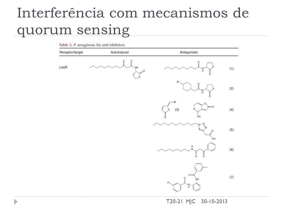 Interferência com mecanismos de quorum sensing