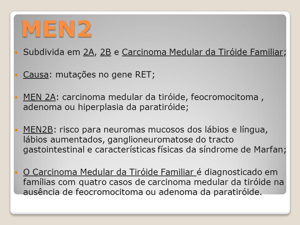 MEN2 Subdivida em 2A, 2B e Carcinoma Medular da Tiróide Familiar;