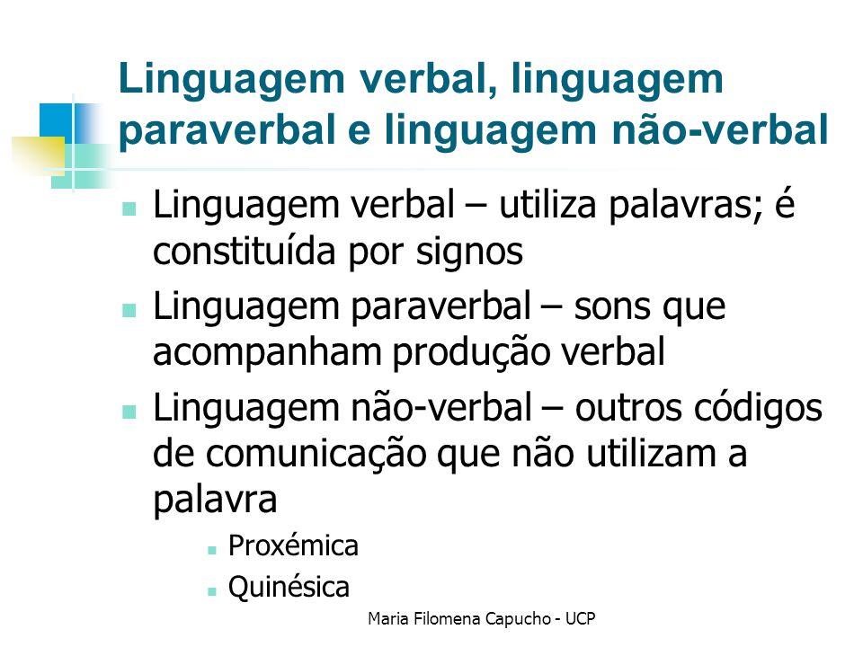 Linguagem verbal, linguagem paraverbal e linguagem não-verbal