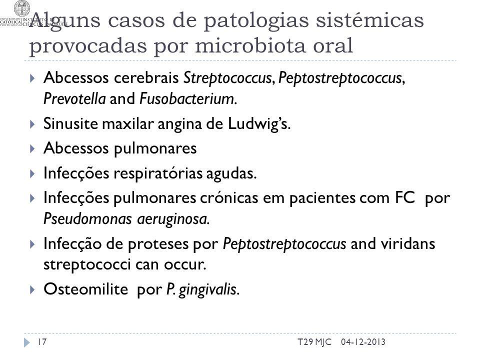 Alguns casos de patologias sistémicas provocadas por microbiota oral