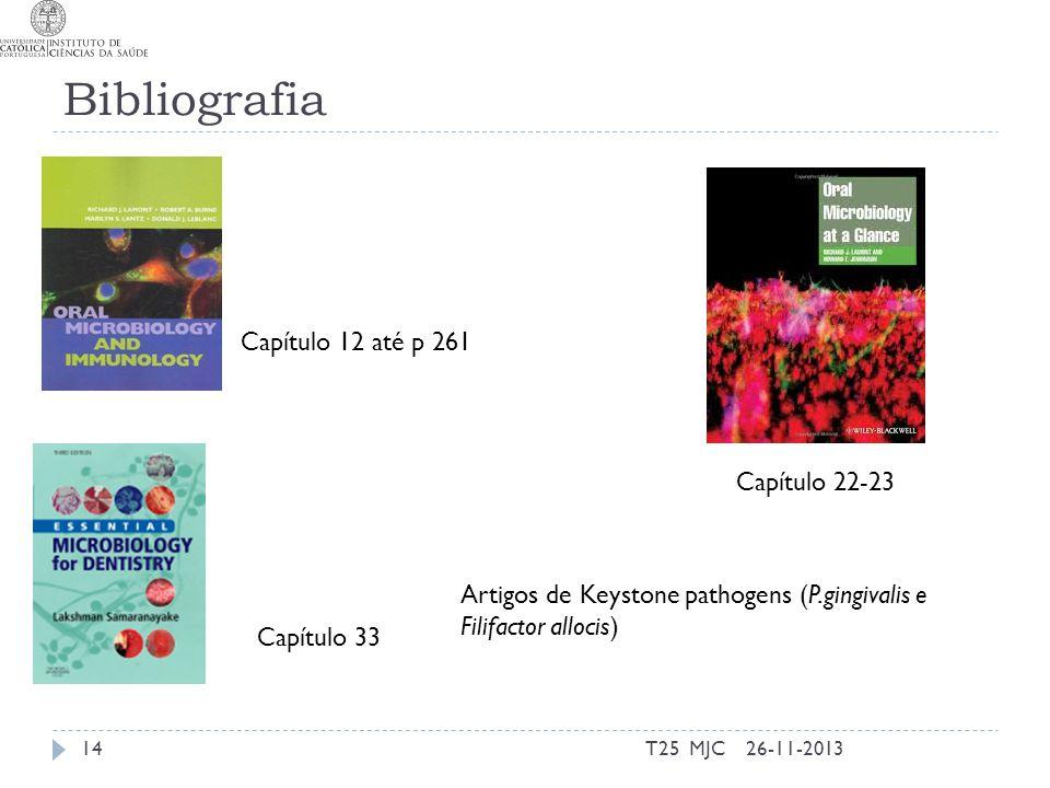 Bibliografia Capítulo 12 até p 261 Capítulo 22-23