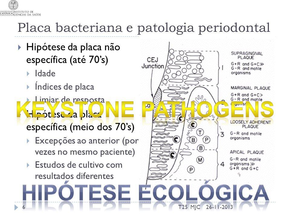 Placa bacteriana e patologia periodontal