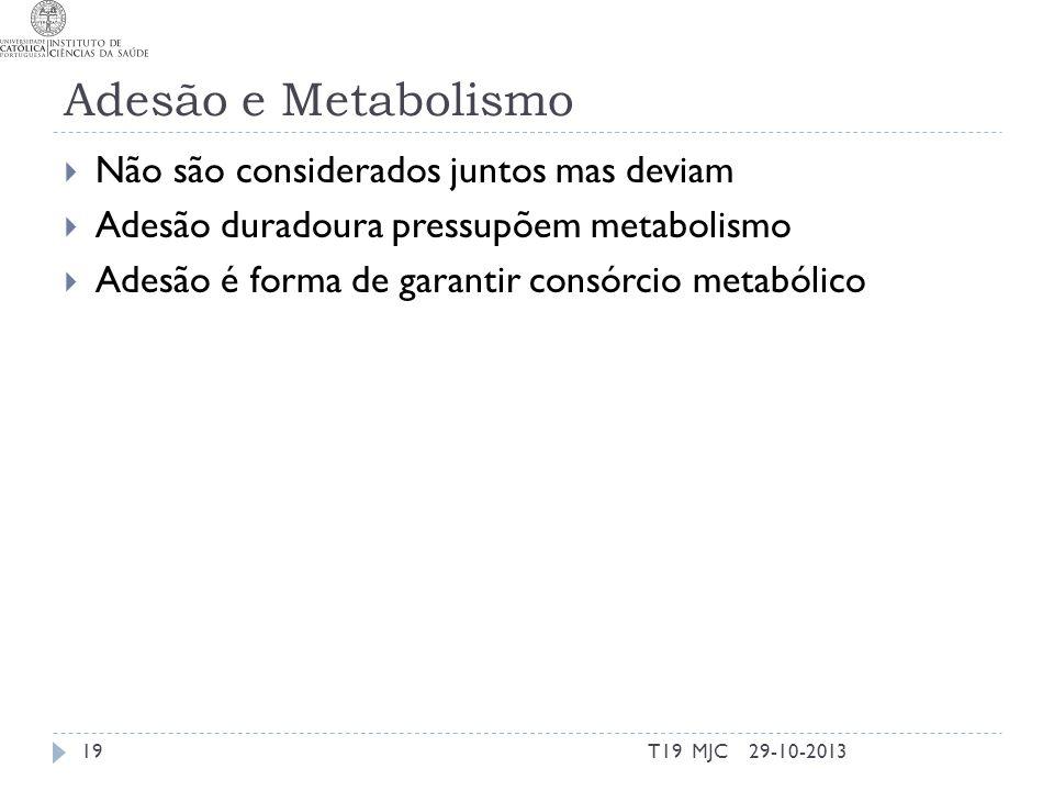 Adesão e Metabolismo Não são considerados juntos mas deviam