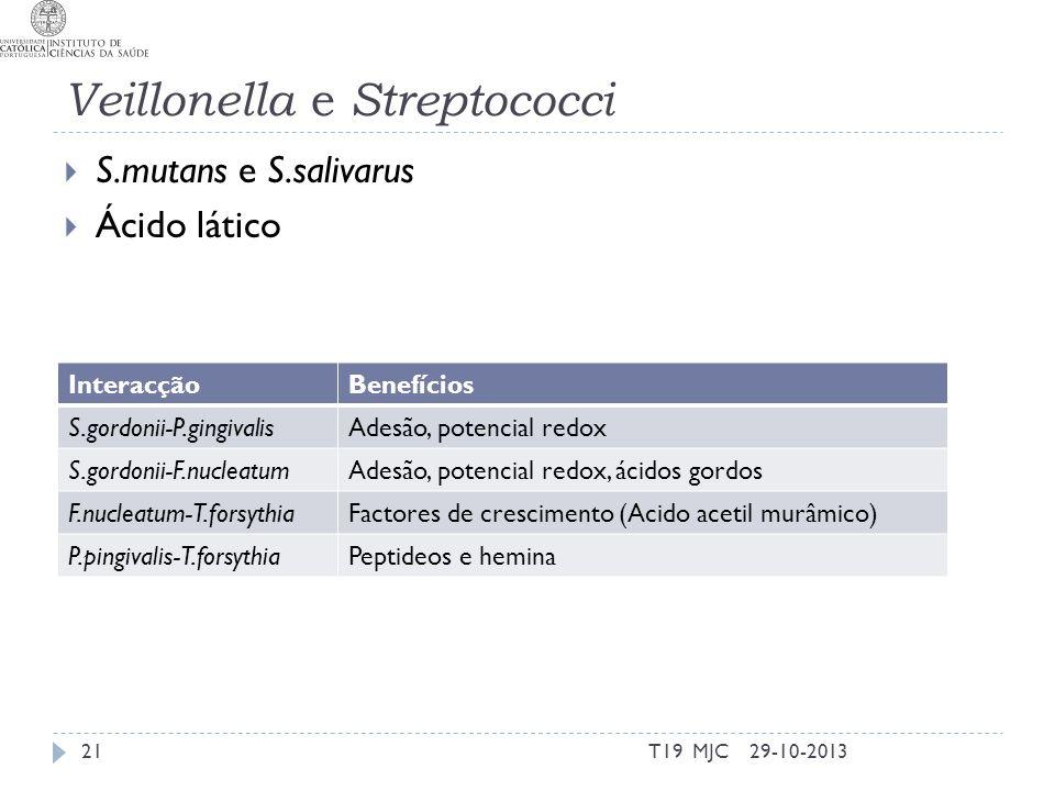 Veillonella e Streptococci