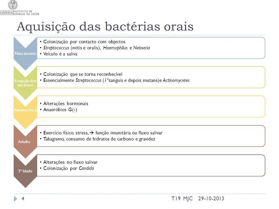 Aquisição das bactérias orais