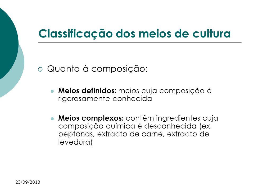Classificação dos meios de cultura