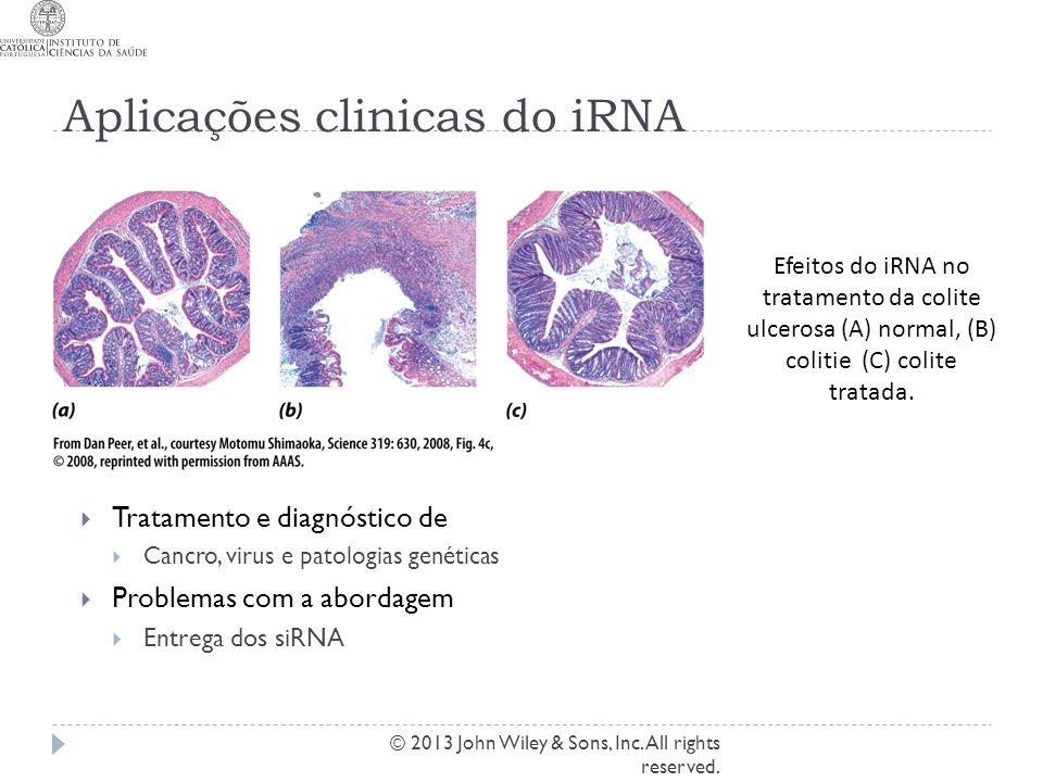 Aplicações clinicas do iRNA