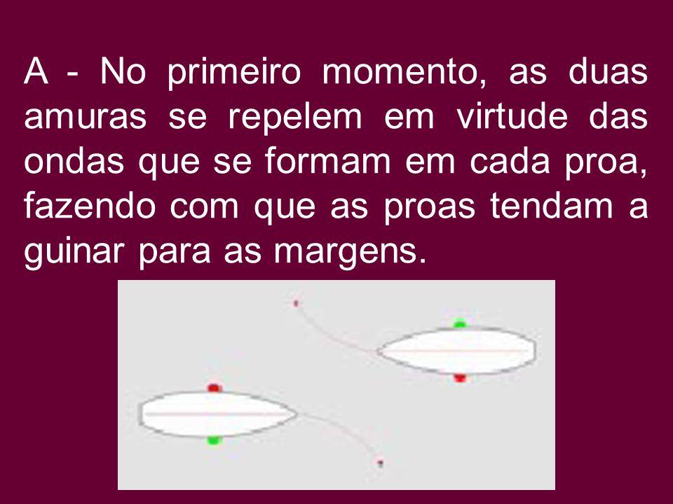A - No primeiro momento, as duas amuras se repelem em virtude das ondas que se formam em cada proa, fazendo com que as proas tendam a guinar para as margens.