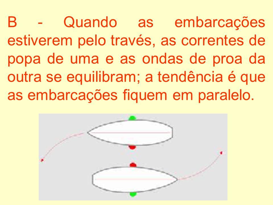 B - Quando as embarcações estiverem pelo través, as correntes de popa de uma e as ondas de proa da outra se equilibram; a tendência é que as embarcações fiquem em paralelo.