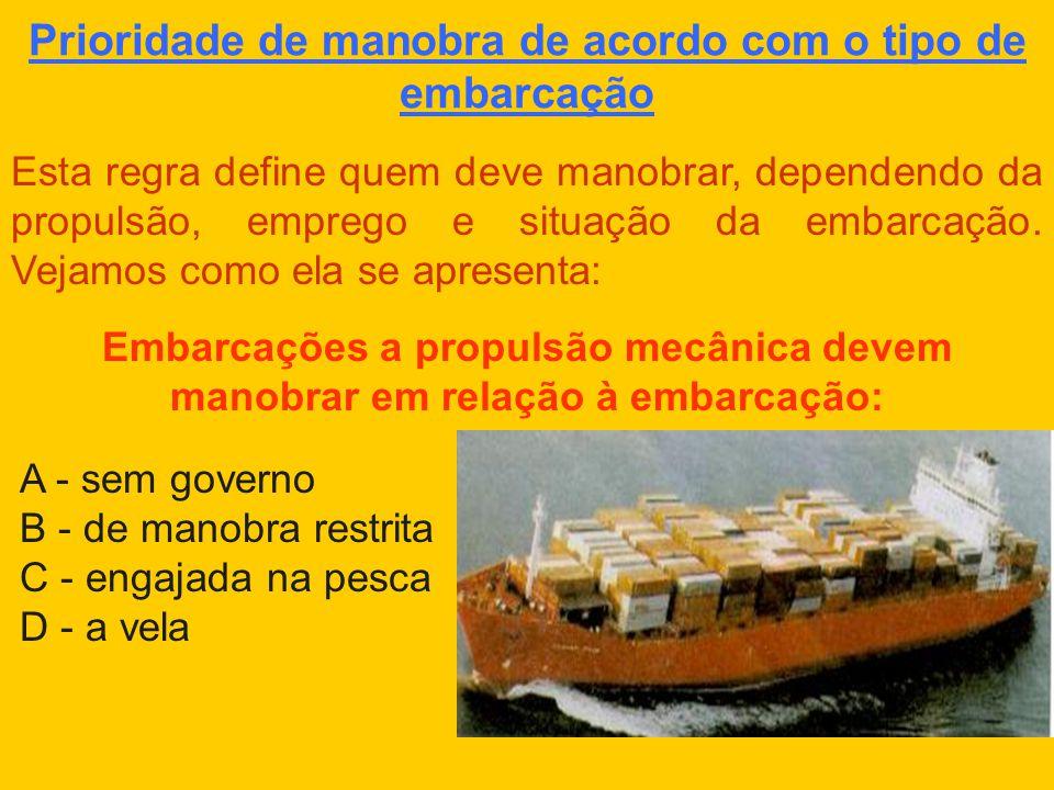 Prioridade de manobra de acordo com o tipo de embarcação