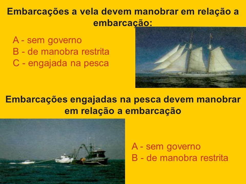 Embarcações a vela devem manobrar em relação a embarcação: