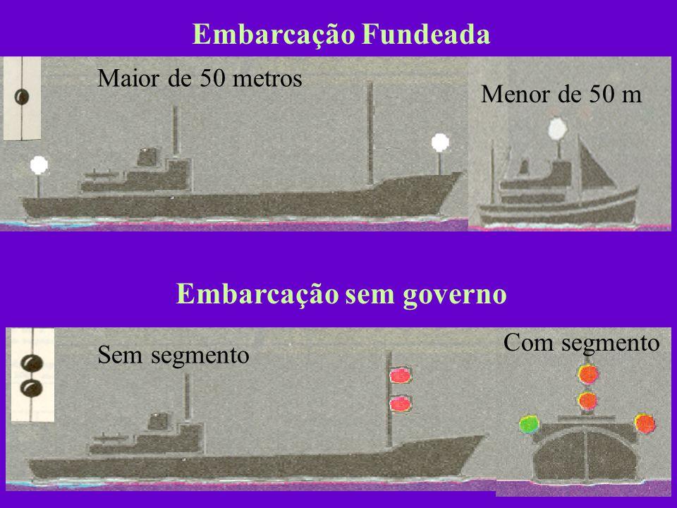 Embarcação sem governo
