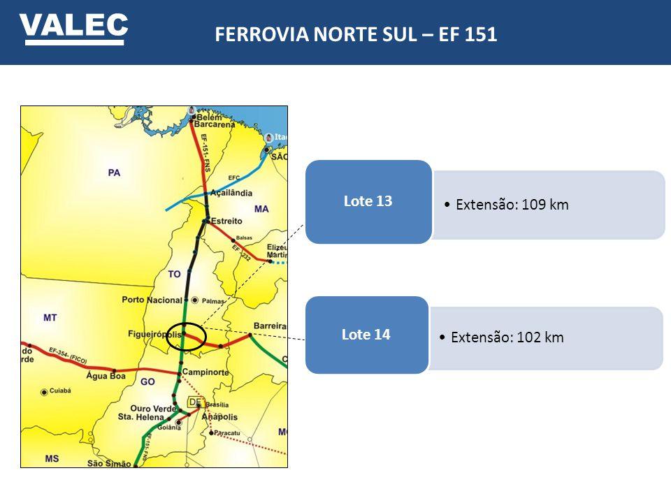 VALEC VALEC VALEC FERROVIA NORTE SUL – EF 151 Extensão: 109 km Lote 13