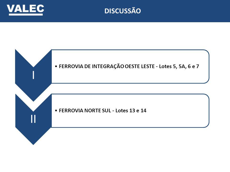 I II VALEC VALEC DISCUSSÃO