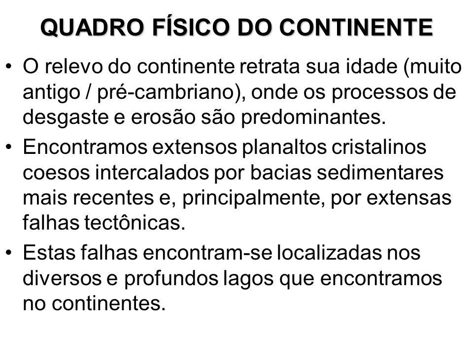 QUADRO FÍSICO DO CONTINENTE