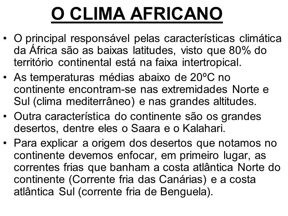 O CLIMA AFRICANO