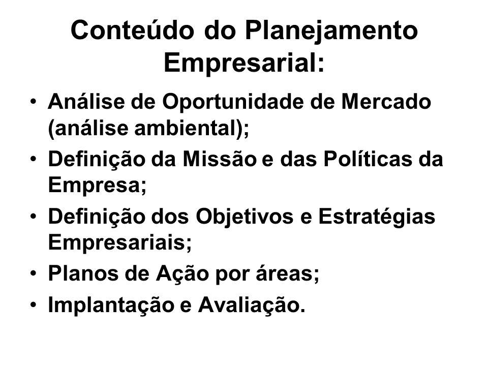Conteúdo do Planejamento Empresarial: