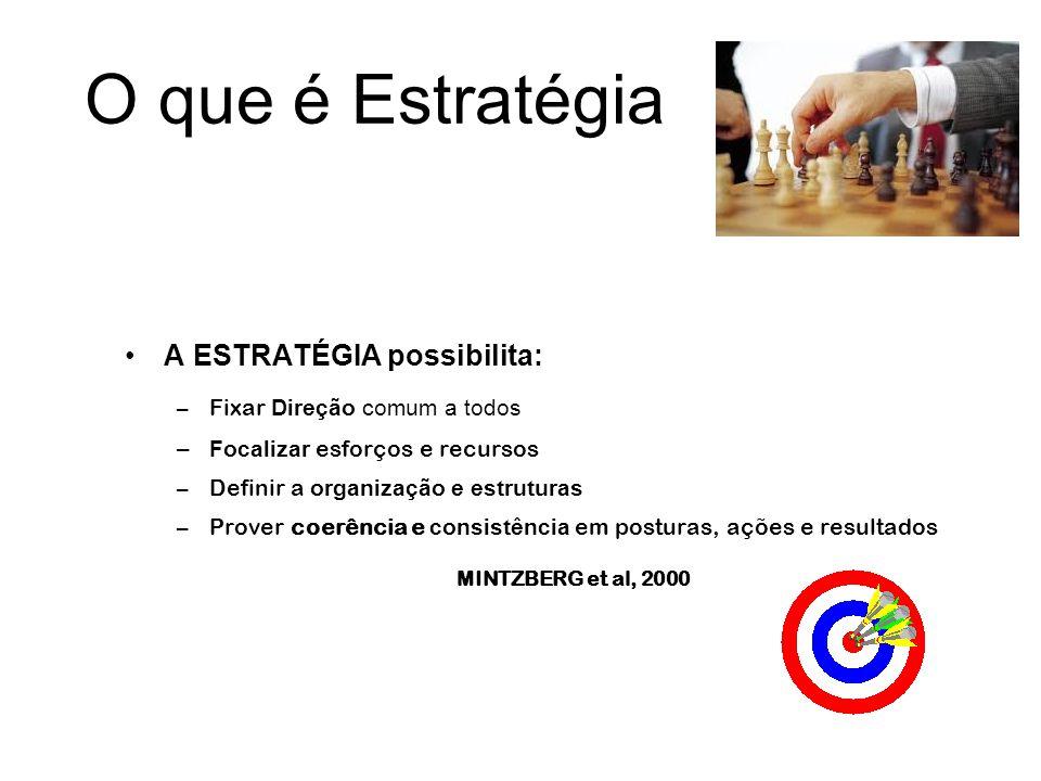 O que é Estratégia A ESTRATÉGIA possibilita: