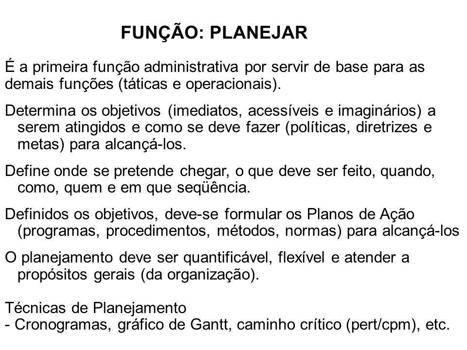FUNÇÃO: PLANEJAR É a primeira função administrativa por servir de base para as demais funções (táticas e operacionais).