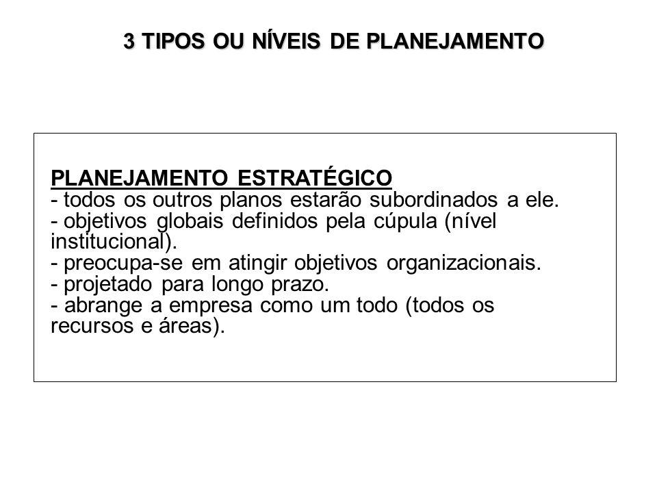 3 TIPOS OU NÍVEIS DE PLANEJAMENTO