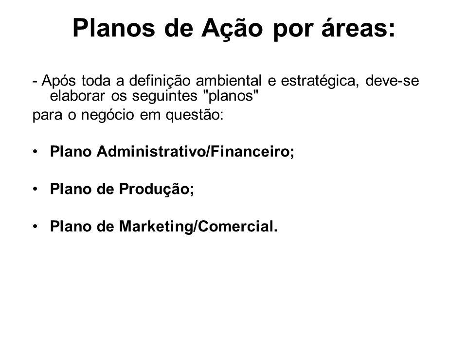 Planos de Ação por áreas: