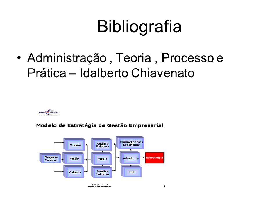 Bibliografia Administração , Teoria , Processo e Prática – Idalberto Chiavenato