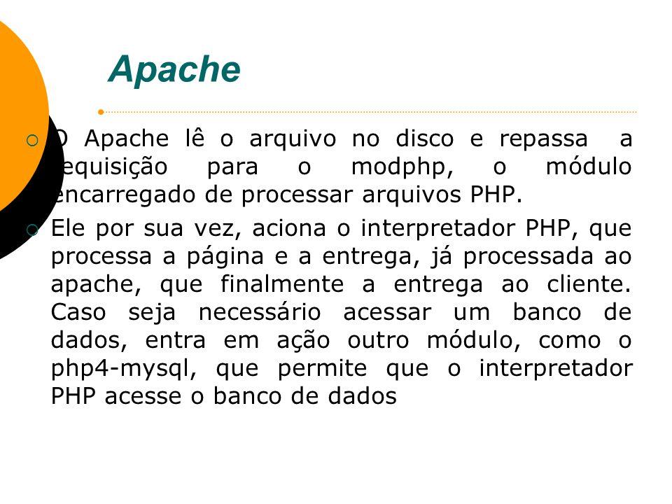 Apache O Apache lê o arquivo no disco e repassa a requisição para o modphp, o módulo encarregado de processar arquivos PHP.