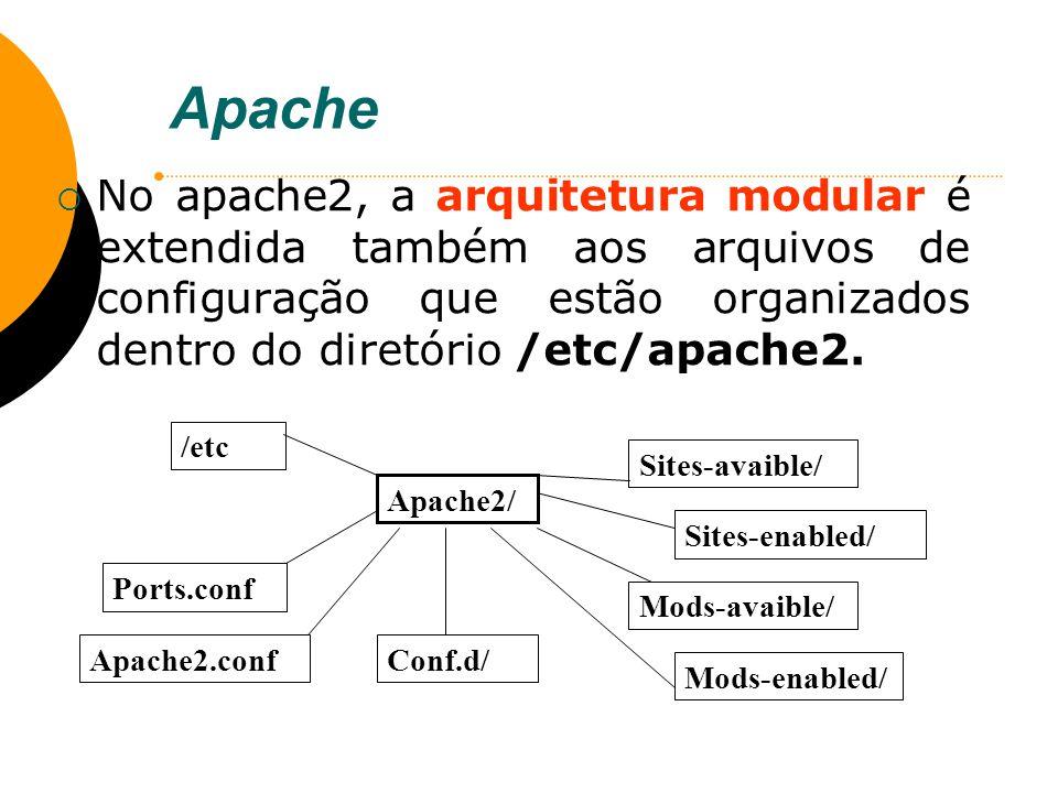 Apache No apache2, a arquitetura modular é extendida também aos arquivos de configuração que estão organizados dentro do diretório /etc/apache2.