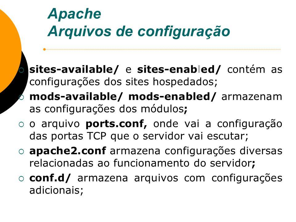 Apache Arquivos de configuração